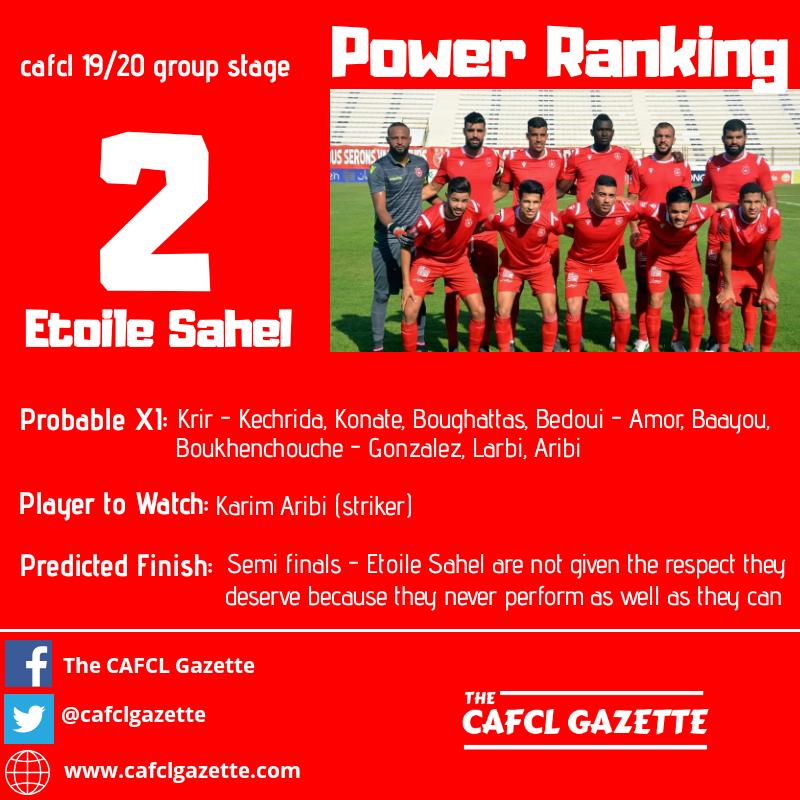 Etoile Sahel Profile