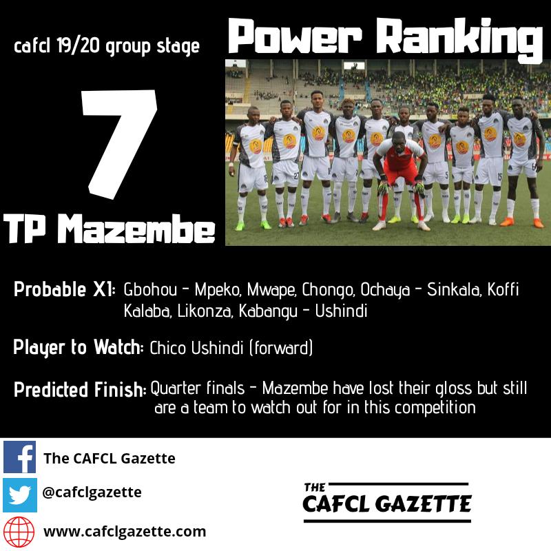 TP Mazembe Profile