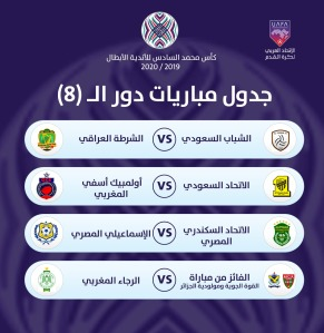 Mohamed VI Champions Cup 19/20