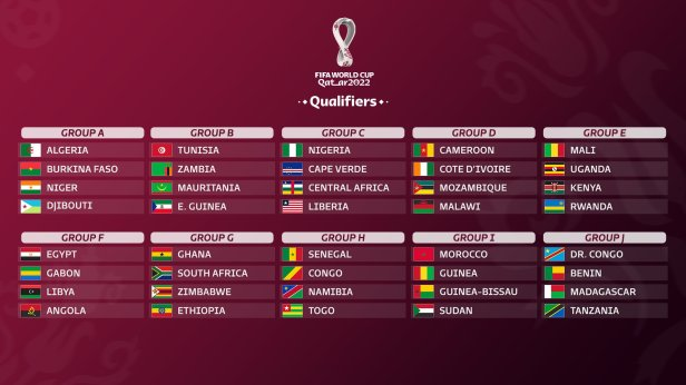 CAF WCQ TO 2022