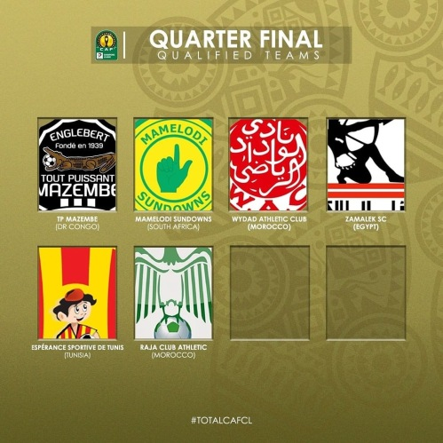 CAFCL Quarterfinals