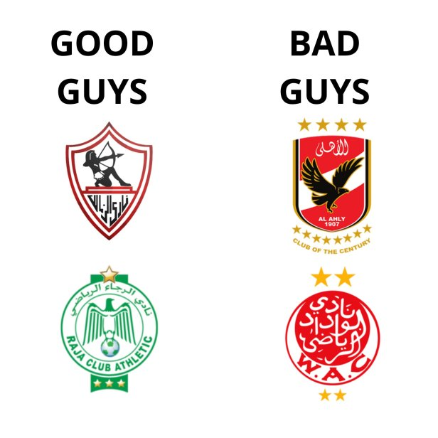 CAFCL semifinals 2020