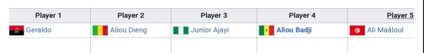 Al Ahly foreign players 2019