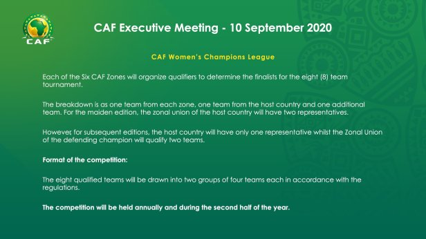 CAF Women's Champions League decision