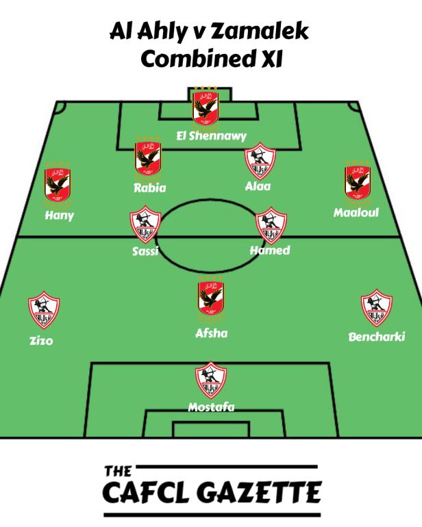Al Ahly v Zamalek Combined XI